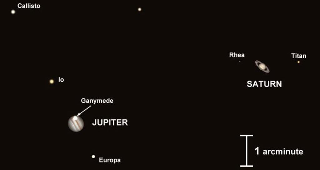 Esquema de la ilusión óptica de la estrella de Belén. Fuente: The World News